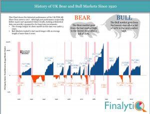 bull-and-bear